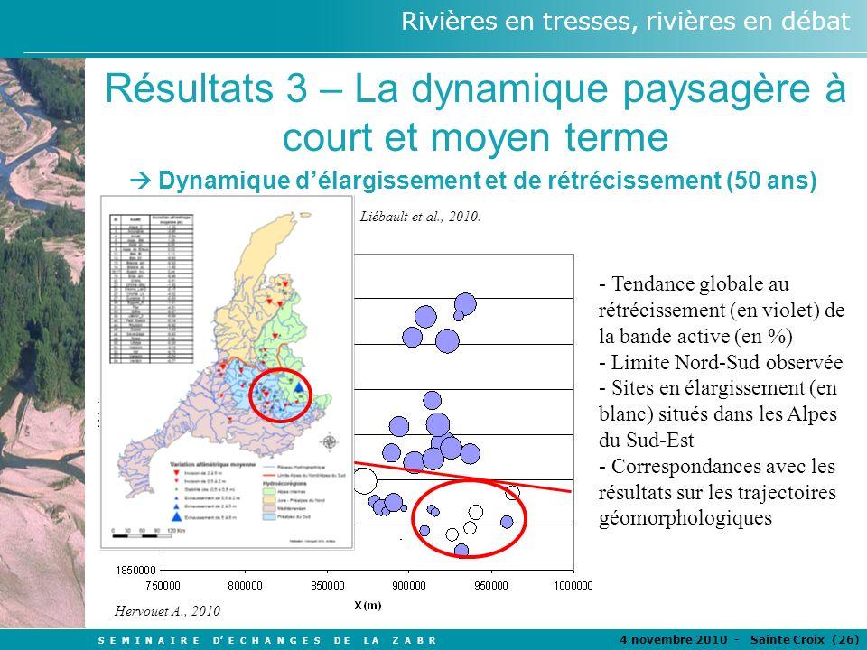 S E M I N A I R E D E C H A N G E S D E L A Z A B R 4 novembre 2010 - Sainte Croix (26 ) Rivières en tresses, rivières en débat TITRE Auteurs Dynamiqu