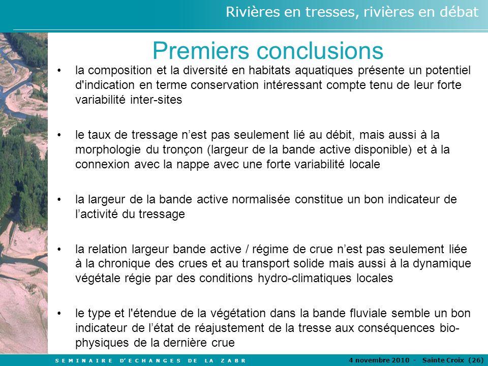 S E M I N A I R E D E C H A N G E S D E L A Z A B R 4 novembre 2010 - Sainte Croix (26 ) Rivières en tresses, rivières en débat TITRE Auteurs la compo