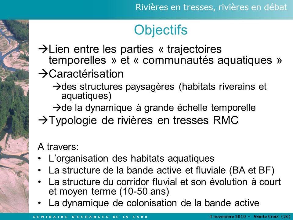S E M I N A I R E D E C H A N G E S D E L A Z A B R 4 novembre 2010 - Sainte Croix (26 ) Rivières en tresses, rivières en débat TITRE Auteurs Objectif