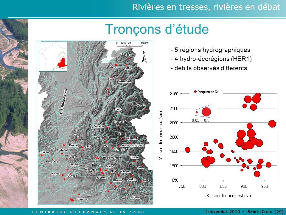 S E M I N A I R E D E C H A N G E S D E L A Z A B R 4 novembre 2010 - Sainte Croix (26 ) Rivières en tresses, rivières en débat TITRE Auteurs Dynamique délargissement et de rétrécissement (50 ans) - Tendance globale au rétrécissement (en violet) de la bande active (en %) - Limite Nord-Sud observée - Sites en élargissement (en blanc) situés dans les Alpes du Sud-Est - Correspondances avec les résultats sur les trajectoires géomorphologiques Hervouet A., 2010 Liébault et al., 2010.