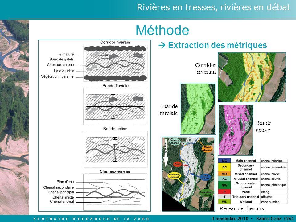 S E M I N A I R E D E C H A N G E S D E L A Z A B R 4 novembre 2010 - Sainte Croix (26 ) Rivières en tresses, rivières en débat TITRE Auteurs 1.Les types/zones géographiques 2.La structure des habitats aquatiques (diversité, taux de tressage) 3.La structure paysagère (BA et BF) et sa dynamique à court et moyen terme 4.La dynamique de recolonisation de la végétation Résultats
