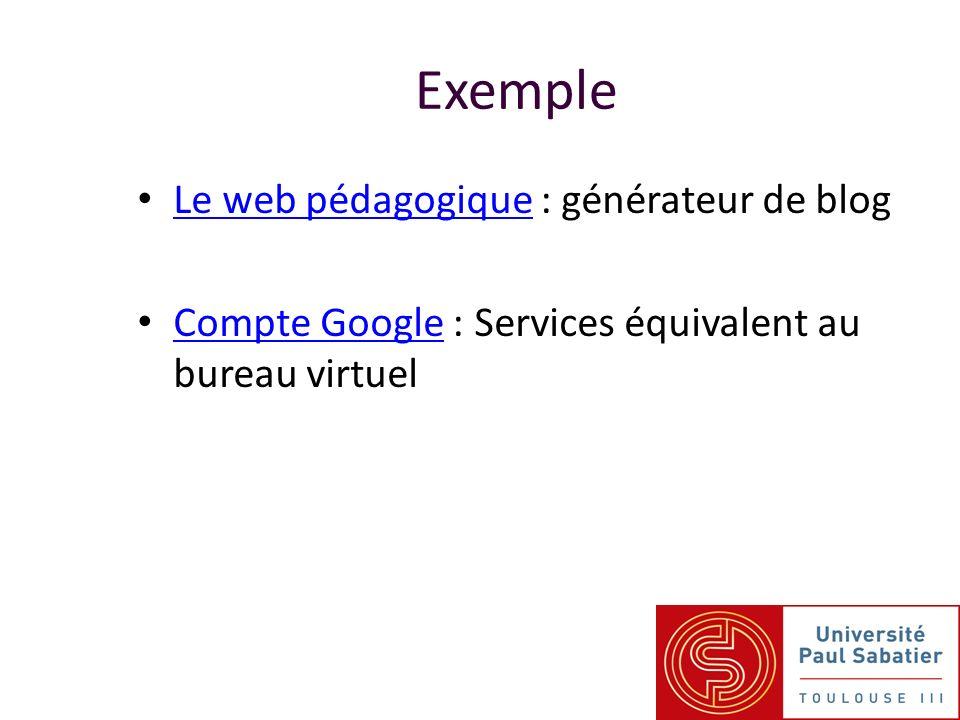 Le web pédagogique : générateur de blog Le web pédagogique Compte Google : Services équivalent au bureau virtuel Compte Google Exemple