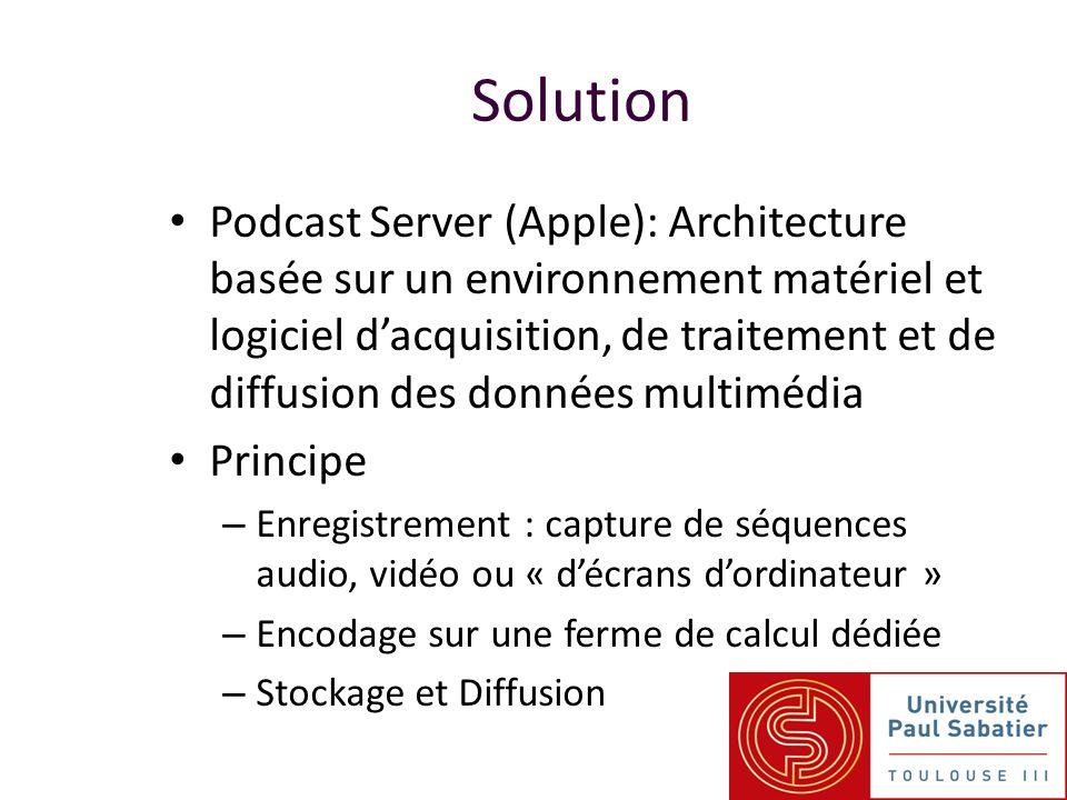 Solution Podcast Server (Apple): Architecture basée sur un environnement matériel et logiciel dacquisition, de traitement et de diffusion des données multimédia Principe – Enregistrement : capture de séquences audio, vidéo ou « décrans dordinateur » – Encodage sur une ferme de calcul dédiée – Stockage et Diffusion