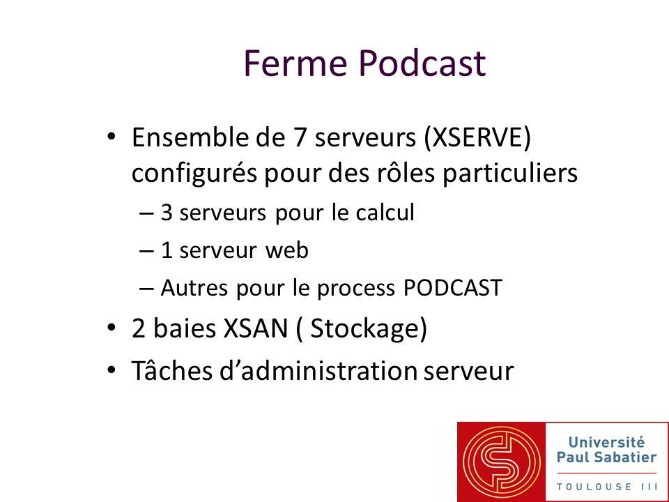 Ferme Podcast Ensemble de 7 serveurs (XSERVE) configurés pour des rôles particuliers – 3 serveurs pour le calcul – 1 serveur web – Autres pour le process PODCAST 2 baies XSAN ( Stockage) Tâches dadministration serveur