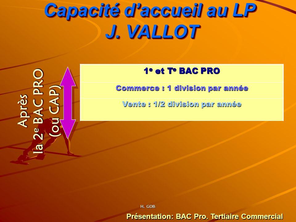 Capacité daccueil au LP J. VALLOT 1 e et T e BAC PRO Commerce : 1 division par année Vente : 1/2 division par année Après la 2 e BAC PRO (ou CAP) Aprè