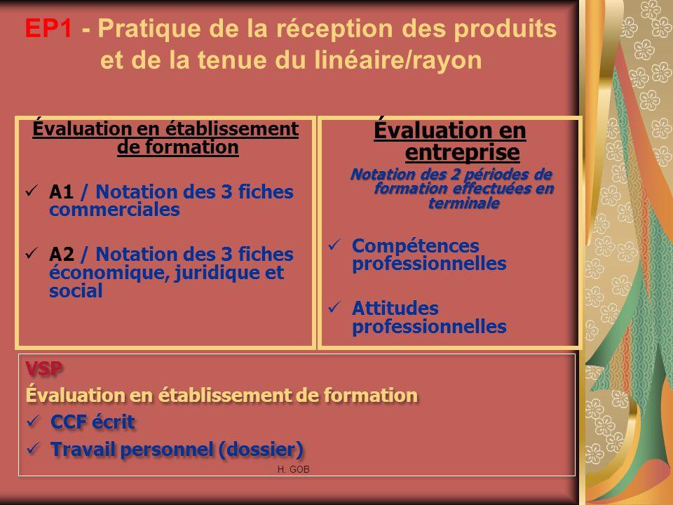 EP1 - Pratique de la réception des produits et de la tenue du linéaire/rayon H. GOB Évaluation en établissement de formation A1 / Notation des 3 fiche