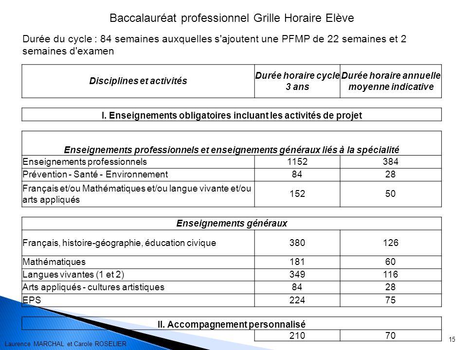 15 Baccalauréat professionnel Grille Horaire Elève Durée du cycle : 84 semaines auxquelles s ajoutent une PFMP de 22 semaines et 2 semaines d examen Disciplines et activités Durée horaire cycle 3 ans Durée horaire annuelle moyenne indicative I.