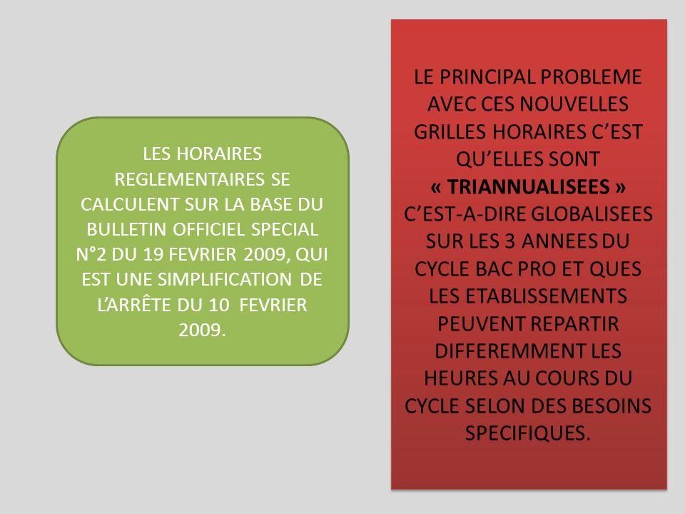 LES HORAIRES REGLEMENTAIRES SE CALCULENT SUR LA BASE DU BULLETIN OFFICIEL SPECIAL N°2 DU 19 FEVRIER 2009, QUI EST UNE SIMPLIFICATION DE LARRÊTE DU 10 FEVRIER 2009.