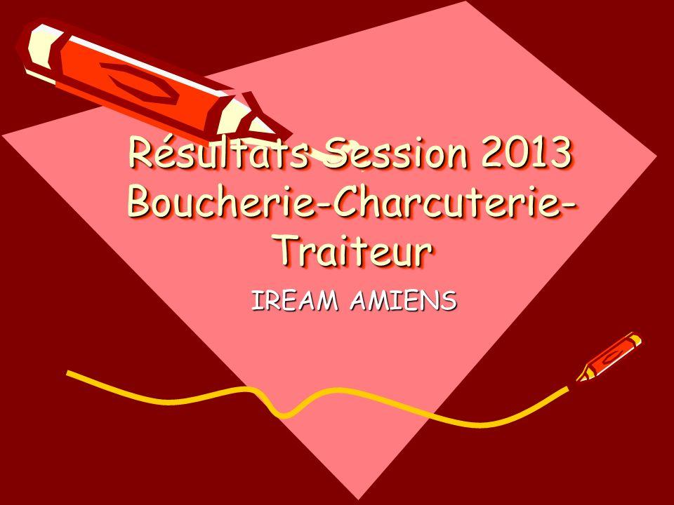 Résultats Session 2013 Boucherie-Charcuterie- Traiteur IREAM AMIENS