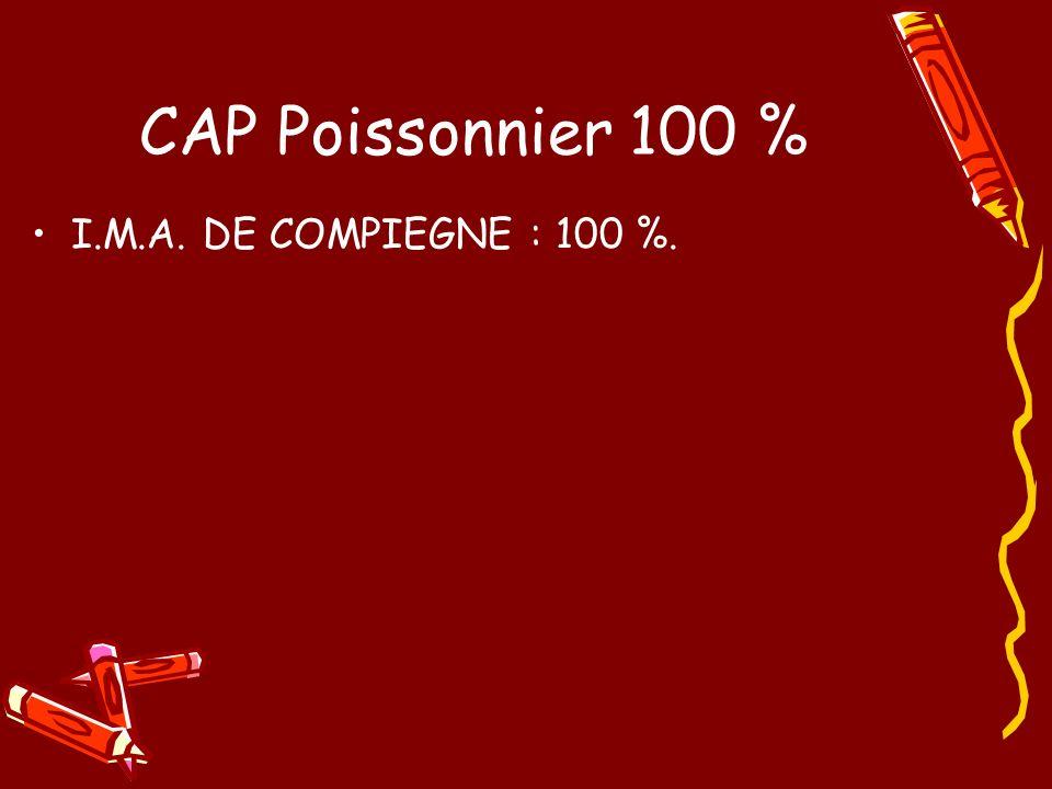 CAP Poissonnier 100 % I.M.A. DE COMPIEGNE : 100 %.