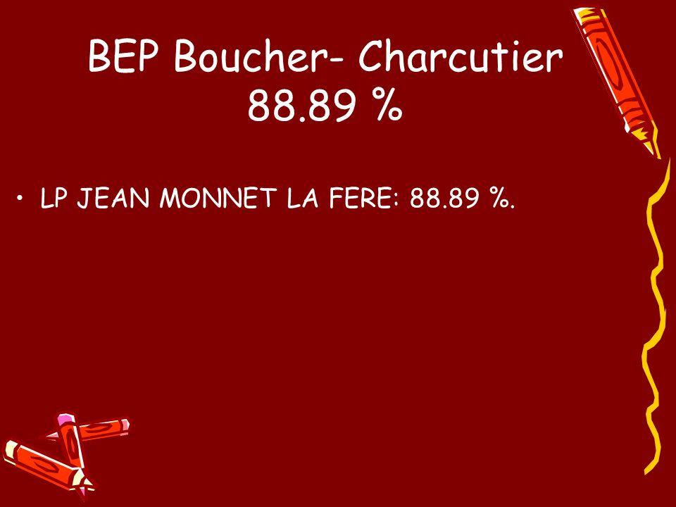 BEP Boucher- Charcutier 88.89 % LP JEAN MONNET LA FERE: 88.89 %.
