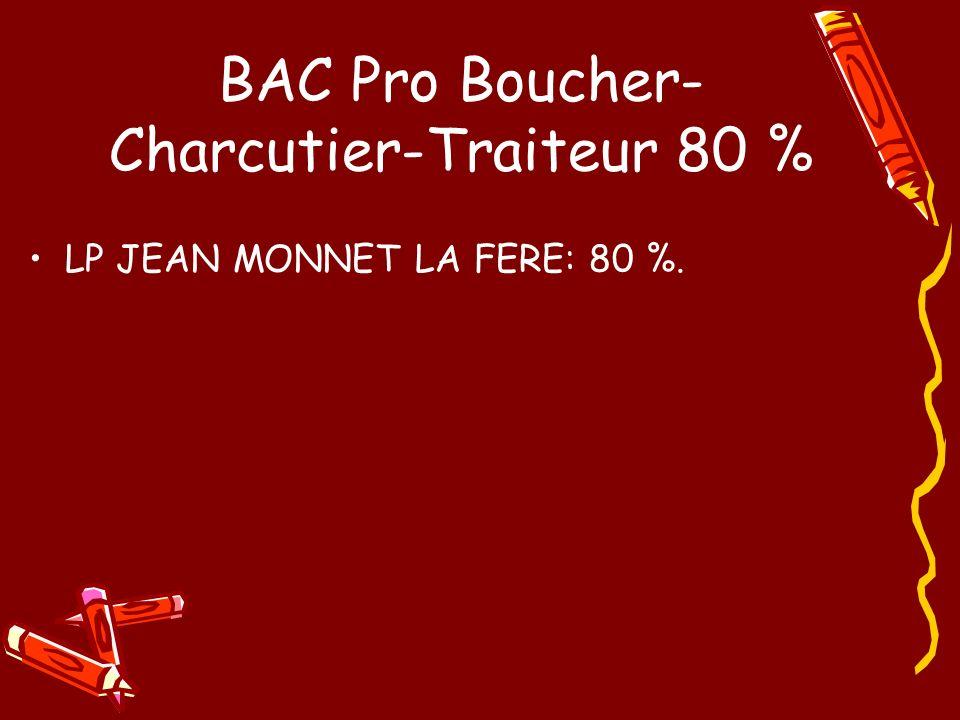 BAC Pro Boucher- Charcutier-Traiteur 80 % LP JEAN MONNET LA FERE: 80 %.