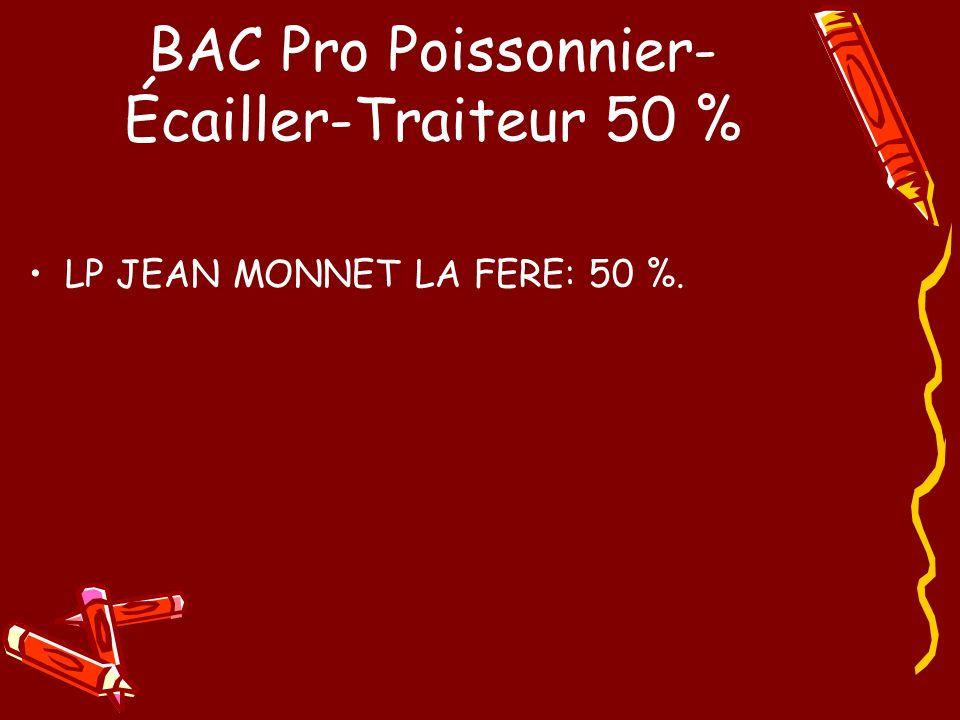 BAC Pro Poissonnier- Écailler-Traiteur 50 % LP JEAN MONNET LA FERE: 50 %.