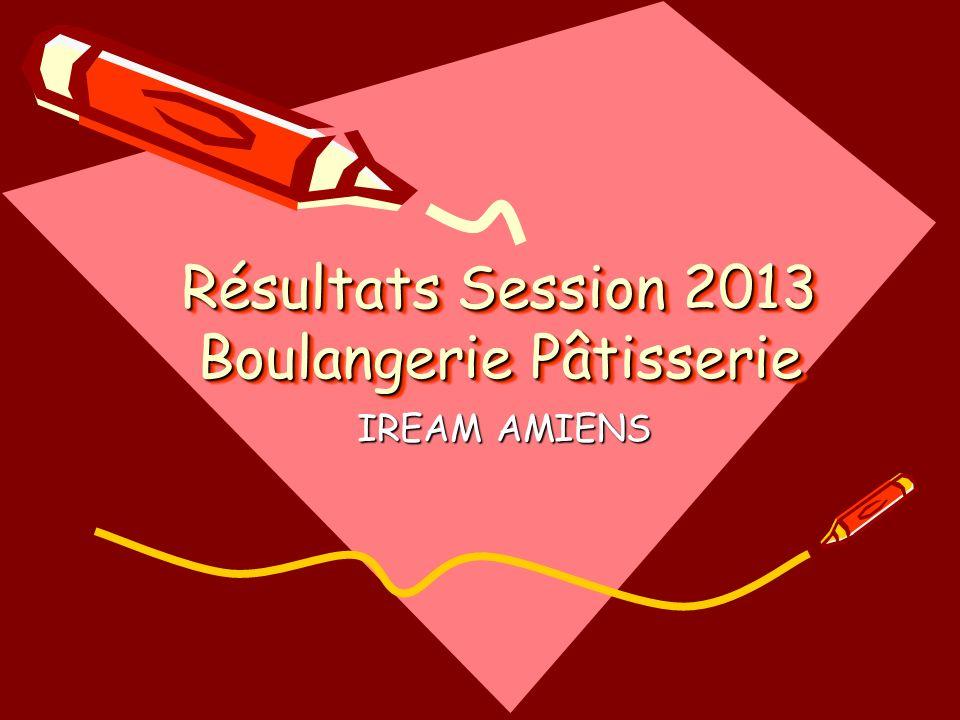 Résultats Session 2013 Boulangerie Pâtisserie IREAM AMIENS