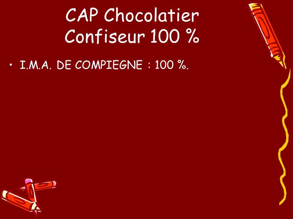 CAP Pâtissier 69.12 % LP COLARD-NOEL SAINT-QUENTIN : 100 % ; CFA CH.