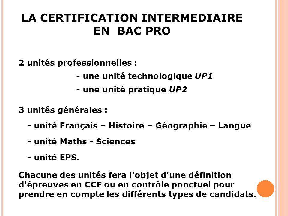 3 unités générales : - unité Français – Histoire – Géographie – Langue - unité Maths - Sciences - unité EPS.