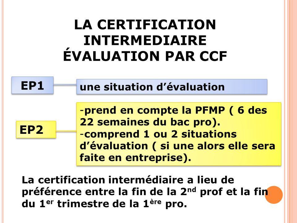 LA CERTIFICATION INTERMEDIAIRE ÉVALUATION PAR CCF EP1 une situation dévaluation EP2 -prend en compte la PFMP ( 6 des 22 semaines du bac pro).