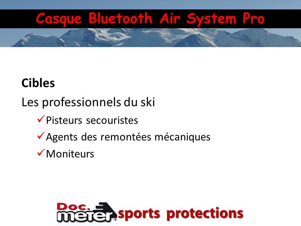 Casque Bluetooth Air System Pro Réalité terrain Contraintes temporelles Porter secours = priorité : temps daction limité Contraintes matérielles 1 activité = 1 casque : changement fréquent 1 casque = plusieurs pers.