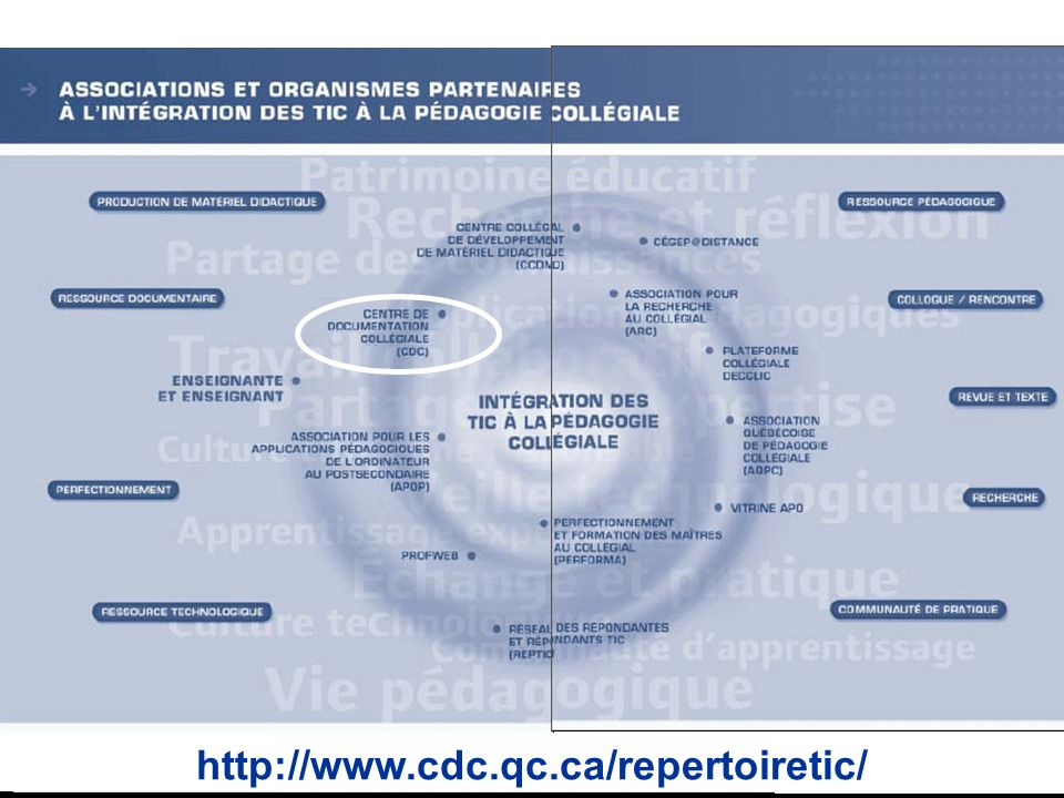 http://www.cdc.qc.ca/repertoiretic/