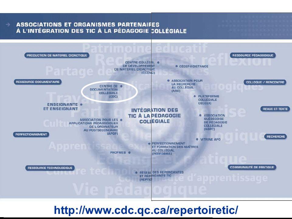 Faire sa propre veille informationnelle par discipline, la pédagogie, la didactique et/ou les TIC… Dans le réseau collégial: Liste de la Vitrine Technologie-Éducation ProfWeb Et ailleurs… http://www.cafepedagogique.net … Pour être pro-actif… Les nouveautés du CDC sur http://www.cdc.qc.ca !