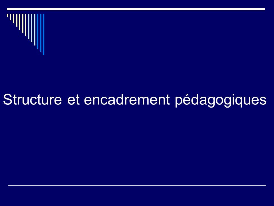 Structure et encadrement pédagogiques