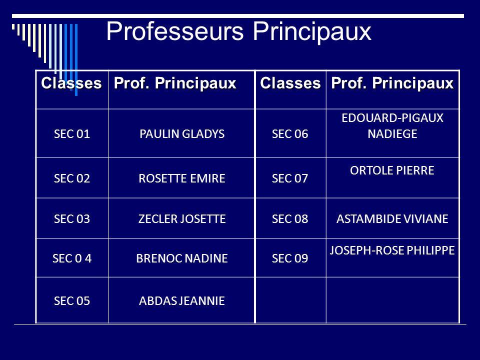 Professeurs PrincipauxClasses Prof.