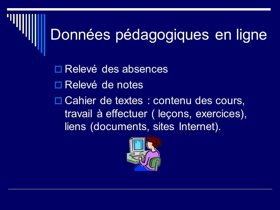 Données pédagogiques en ligne Relevé des absences Relevé de notes Cahier de textes : contenu des cours, travail à effectuer ( leçons, exercices), liens (documents, sites Internet).