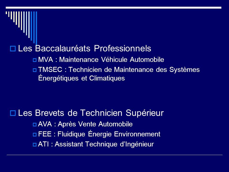 Les Baccalauréats Professionnels MVA : Maintenance Véhicule Automobile TMSEC : Technicien de Maintenance des Systèmes Énergétiques et Climatiques Les Brevets de Technicien Supérieur AVA : Après Vente Automobile FEE : Fluidique Énergie Environnement ATI : Assistant Technique dIngénieur