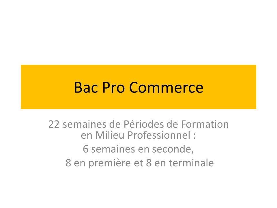 22 semaines de Périodes de Formation en Milieu Professionnel : 6 semaines en seconde, 8 en première et 8 en terminale Bac Pro Commerce