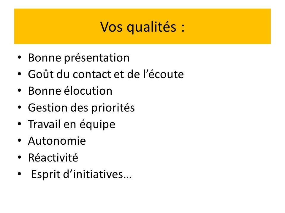 Bonne présentation Goût du contact et de lécoute Bonne élocution Gestion des priorités Travail en équipe Autonomie Réactivité Esprit dinitiatives… Vos qualités :