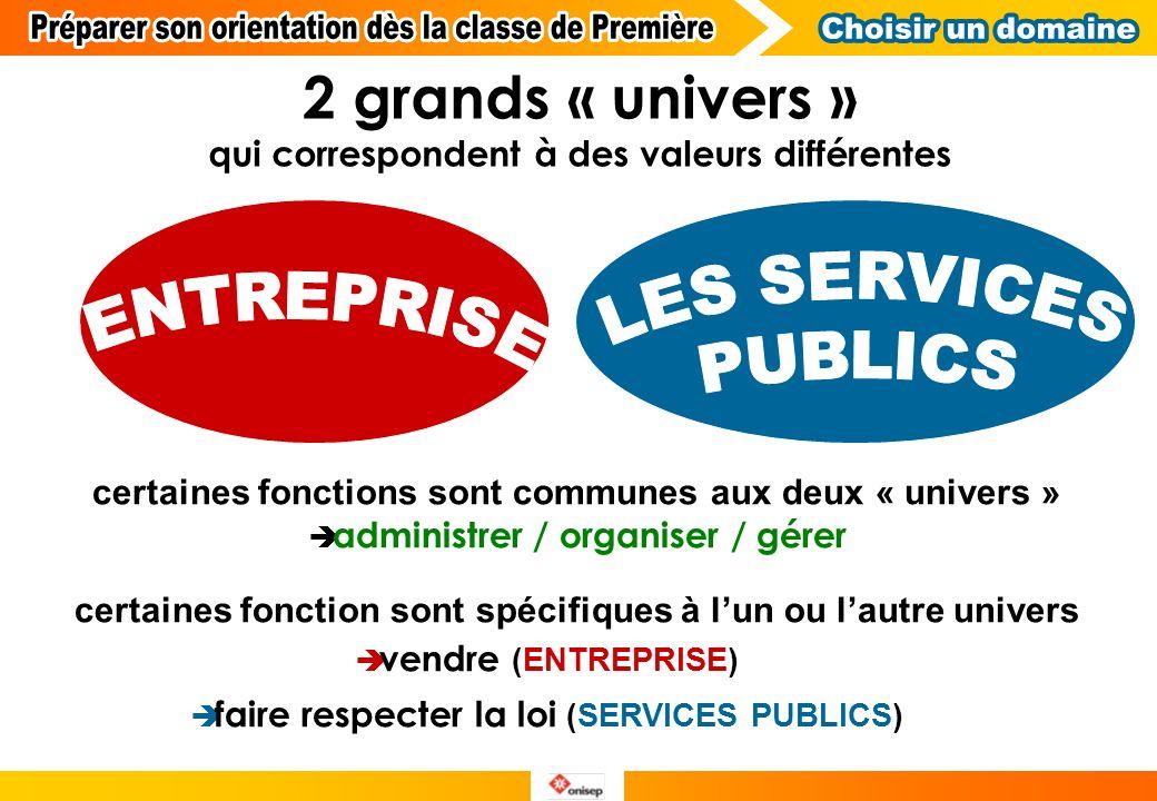 2 grands « univers » qui correspondent à des valeurs différentes certaines fonctions sont communes aux deux « univers » administrer / organiser / gére