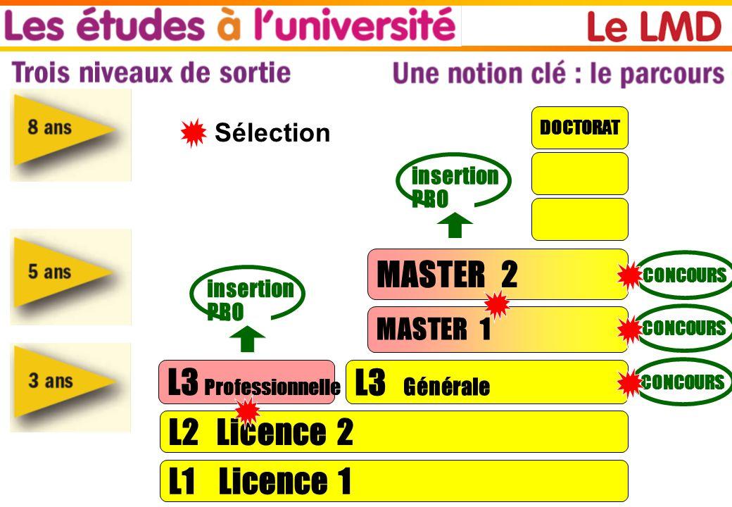 2 grands « univers » qui correspondent à des valeurs différentes certaines fonctions sont communes aux deux « univers » administrer / organiser / gérer certaines fonction sont spécifiques à lun ou lautre univers vendre (ENTREPRISE) faire respecter la loi (SERVICES PUBLICS)