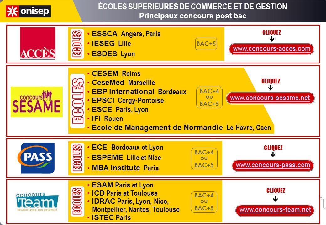 ISEG Programme Sup Lille, Paris, Strasbourg, Lyon, Nantes, Bordeaux, Toulouse ÉCOLES SUPERIEURES DE COMMERCE ET DE GESTION Principaux concours post bac BAC+5 CLIQUEZ www.concours-prism.com SUPTG Bordeaux, BEM PMF Euromed Management SUPEST ICN Business School SUPTG Reims ISPP, Bachelor Groupe ESC Rouen Iseme Tours-Poitiers, ESCEM CLIQUEZ www.ecristart.com BAC+3 BACHELOR Bachelor International (IECG), Groupe Sup de Co La Rochelle Mercure International Business Academy, Montpellier BAC+4 CLIQUEZ www.concours-keys.fr 31 Ecoles commerce et de gestion (EGC) CLIQUEZ www.bachelor-egc.fr BAC+3