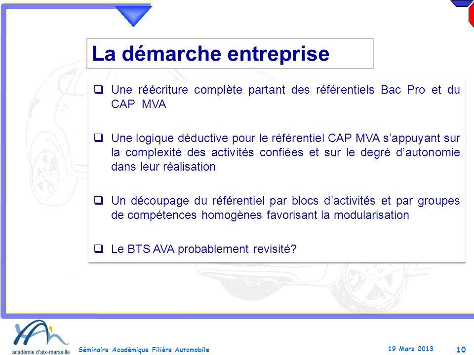 10 Séminaire Académique Filière Automobile 19 Mars 2013 Une réécriture complète partant des référentiels Bac Pro et du CAP MVA Une logique déductive p