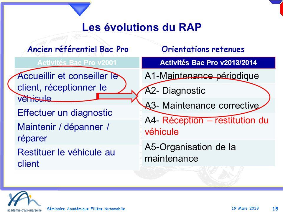 15 Séminaire Académique Filière Automobile 19 Mars 2013 Ancien référentiel Bac Pro Activités Bac Pro v2001 Accueillir et conseiller le client, récepti