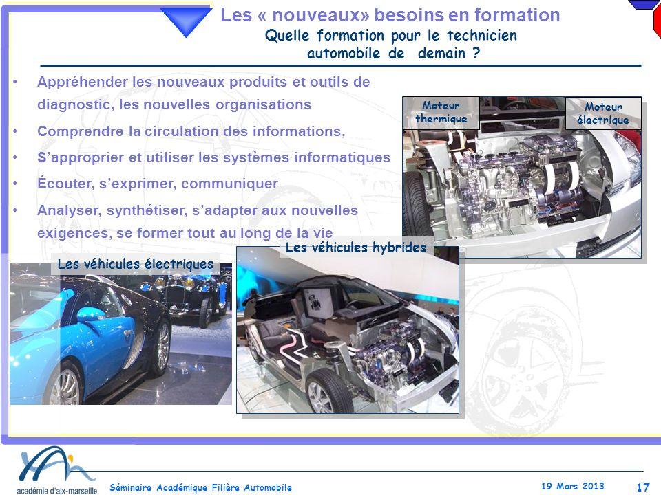17 Séminaire Académique Filière Automobile 19 Mars 2013 Les véhicules hybrides Moteur électrique Moteur thermique Appréhender les nouveaux produits et