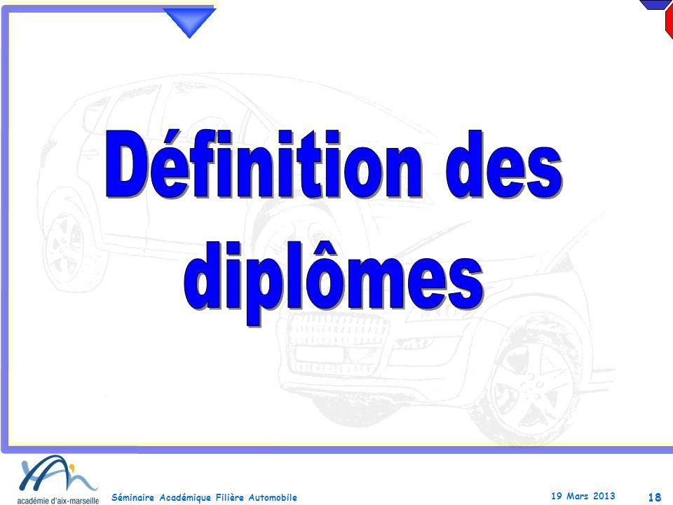18 Séminaire Académique Filière Automobile 19 Mars 2013