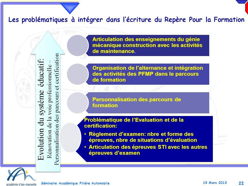 22 Séminaire Académique Filière Automobile 19 Mars 2013 Evolution du système éducatif: Rénovation de la voie professionnelle – Personnalisation des pa