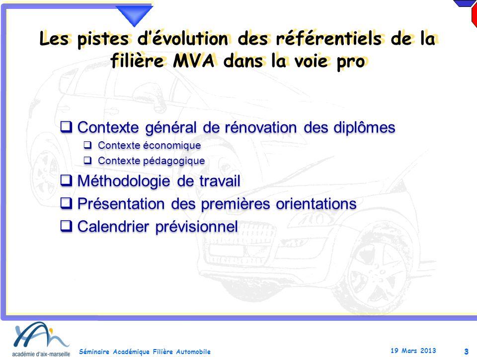 3 Séminaire Académique Filière Automobile 19 Mars 2013 Les pistes dévolution des référentiels de la filière MVA dans la voie pro Contexte général de r
