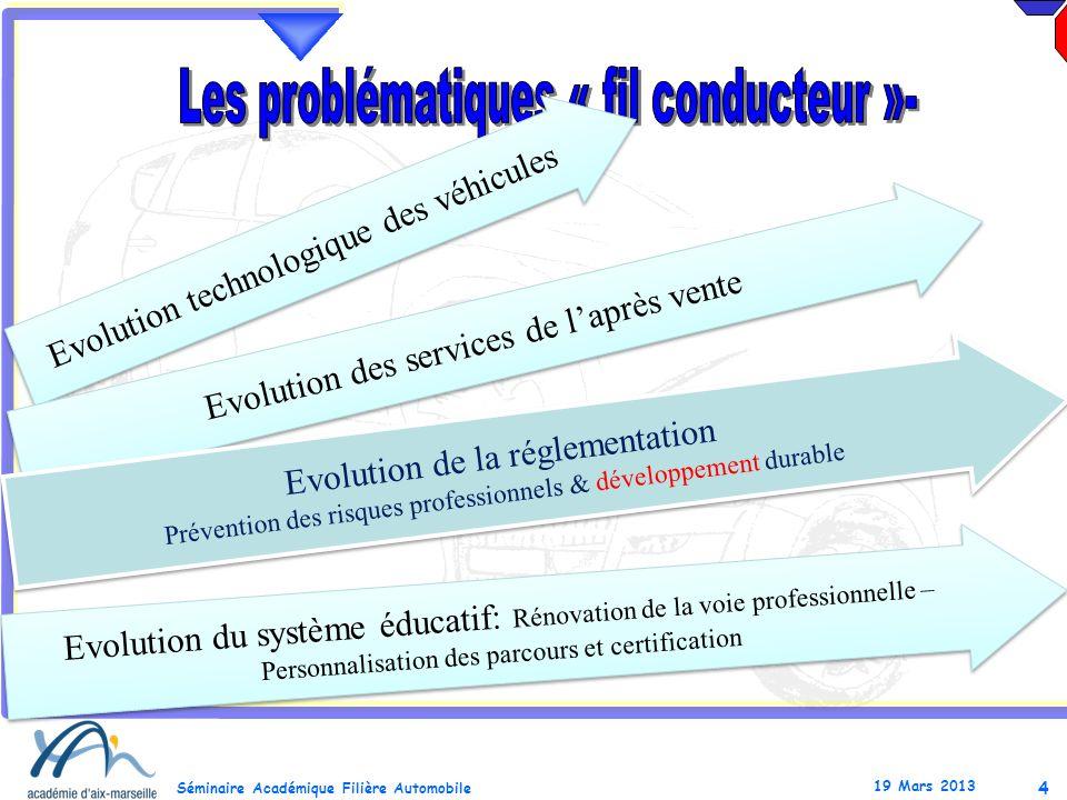 4 Séminaire Académique Filière Automobile 19 Mars 2013 Evolution technologique des véhicules Evolution des services de laprès vente Evolution de la ré