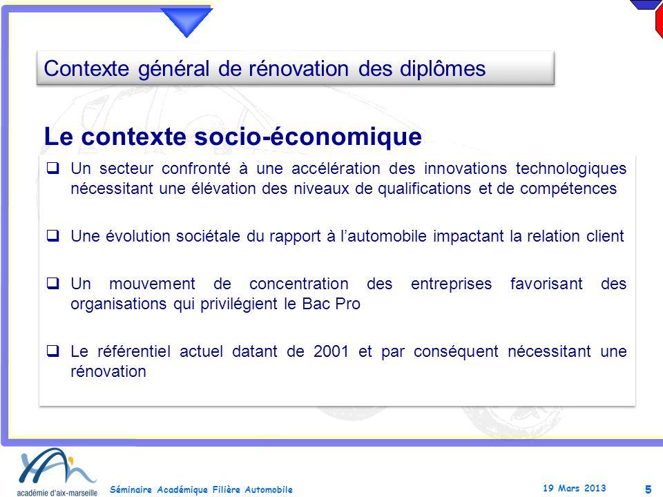 5 Séminaire Académique Filière Automobile 19 Mars 2013 Un secteur confronté à une accélération des innovations technologiques nécessitant une élévatio