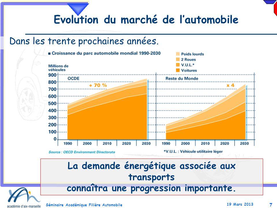 7 Séminaire Académique Filière Automobile 19 Mars 2013 Evolution du marché de lautomobile Dans les trente prochaines années. La demande énergétique as