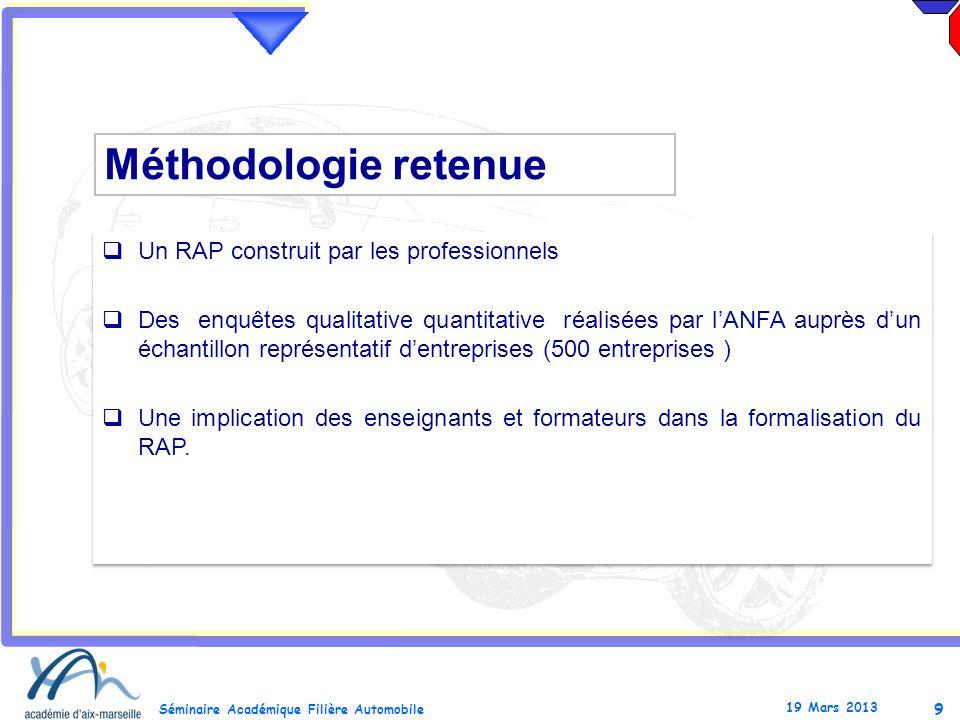 9 Séminaire Académique Filière Automobile 19 Mars 2013 Un RAP construit par les professionnels Des enquêtes qualitative quantitative réalisées par lAN