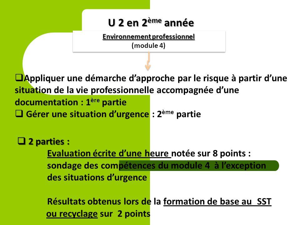 U 1 en première année Santé (module 1)Santé Parcours professionnel (module 3) Parcours professionnel (module 3)Consommation (module 2)Consommation App