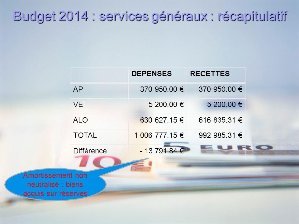 Budget 2014 : services généraux : récapitulatif DEPENSESRECETTES AP370 950.00 VE5 200.00 ALO630 627.15 616 835.31 TOTAL1 006 777.15 992 985.31 Différence- 13 791.84 Amortissement non neutralisé : biens acquis sur réserves