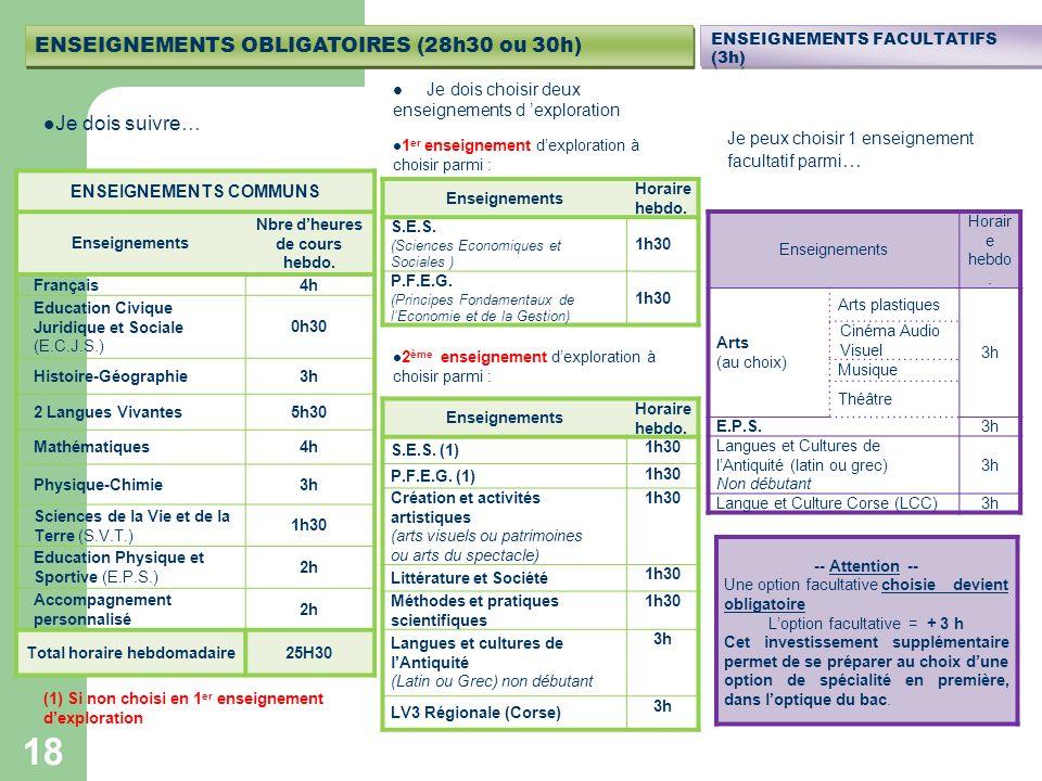 18 ENSEIGNEMENTS OBLIGATOIRES (28h30 ou 30h) ENSEIGNEMENTS COMMUNS Enseignements Nbre dheures de cours hebdo.