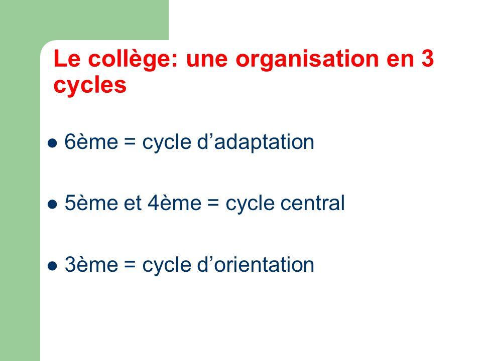 Le cycle dorientation Une étape importante Des choix déterminants pour la suite de la scolarité