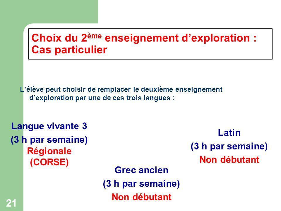 21 Choix du 2 ème enseignement dexploration : Cas particulier Lélève peut choisir de remplacer le deuxième enseignement dexploration par une de ces tr