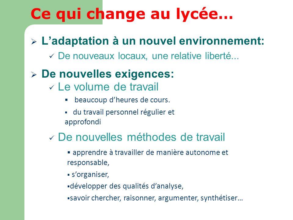 Ce qui change au lycée… Ladaptation à un nouvel environnement: De nouvelles exigences: De nouveaux locaux, une relative liberté...