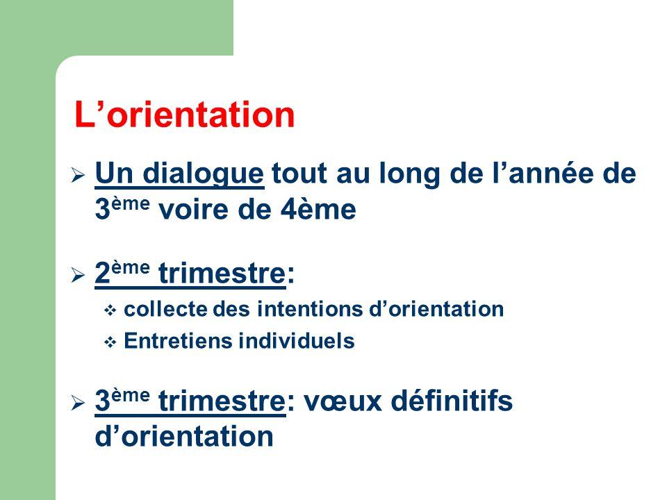 La voie générale Préparation aux études supérieures Deux cycles: – Cycle de détermination = classe de seconde – Cycle terminal (1ère et terminale) qui se conclu par lexamen du BAC;